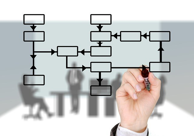 Have you got a Credit Management Process?